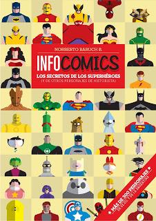 infocomics loco rabia